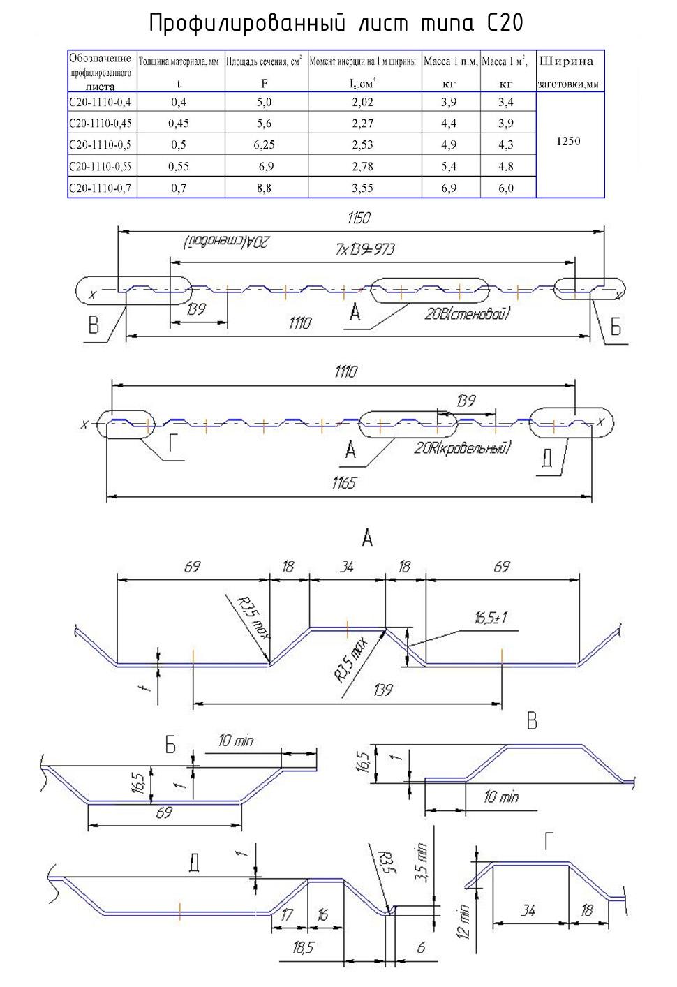 Схема правки листовой стали